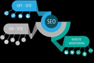 seo agency in indore